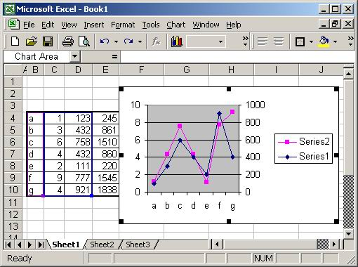 y axis in excel